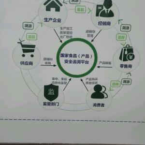 ECC企业客户用户化系统